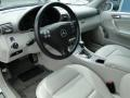 Mercedes-Benz C 230 Sport Alabaster White photo #13